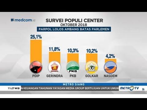 Survei: Hanya 5 Parpol Lolos ke Senayan yaitu PDIP, Gerindra, PKB, Golkar, Nasdem Mp3