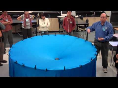 Gravity visualized (clip)