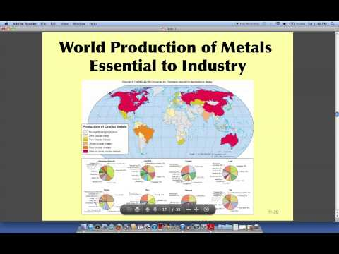 Environmental Geology and Earth Resources