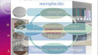 кабінет математики(, 2014-05-05T21:57:30.000Z)