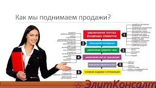 Управление персоналом .Стили руководства и типы сотрудников