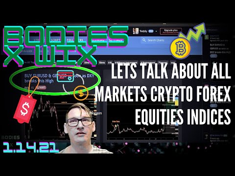 Crypto - Forex - Equities Indicies Talk - Smart Money Technical Analysis