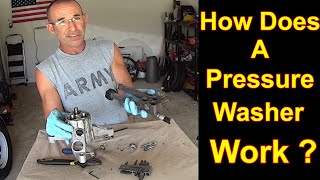 What's Inside & How Does a Pressure Washer Work - Diagnose and Repair Common PW Parts