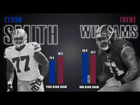 Best Offensive Tackles in the NFL | PFF