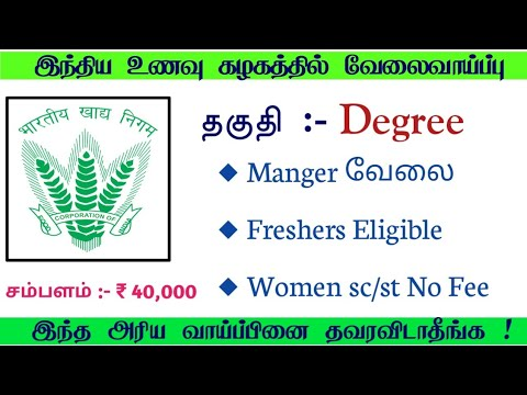 Food Corporation of India Manager Jobs