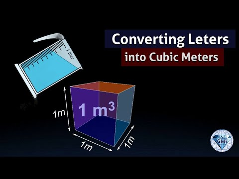 Test Convert Volume Units Liters to Meter Cube and cm mL