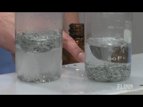 preparation of tin tetraiodide Method were carried out for the preparation of just these two metals the preparation of ductile hafnium is based  introduced in the form of hafnium tetraiodide, which after each.