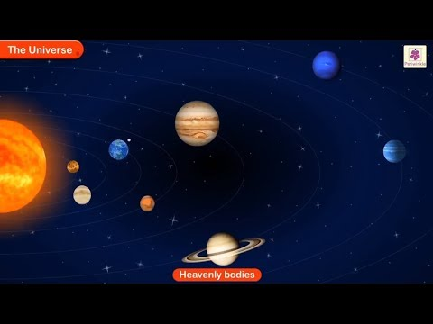 Our Solar System and Its Planets   Social Studies For Grade 3 Kids   #1