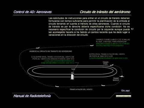 Radiotelefonia Modulo 04