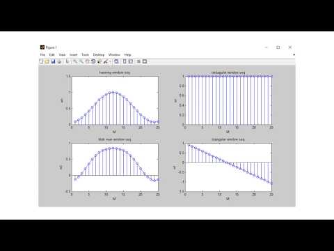 MATLAB PROGRAM for fir filter with window function