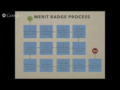 BSA Troop 99 (Naperville, IL) - Merit Badge Overview