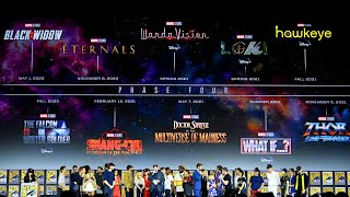 COMPLETE MARVEL PHASE 4 SLATE DETAILS and RELEASE DATES (X-MEN, FANTASTIC 4, and MORE)