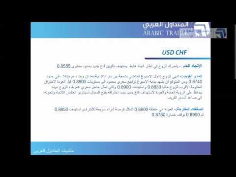 التحليل الفني الاسبوعي لسوق العملات 21 الى 25 ابريل - ندوات المتداول العربي الجزء الأول