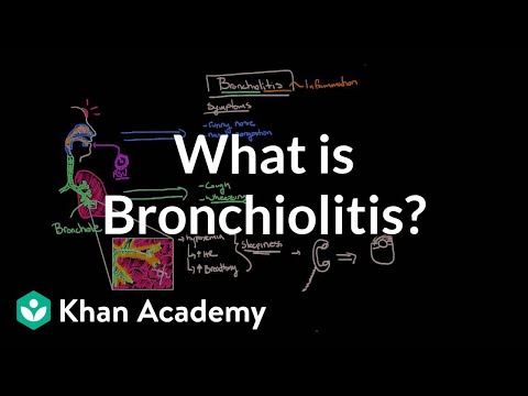 What is bronchiolitis?