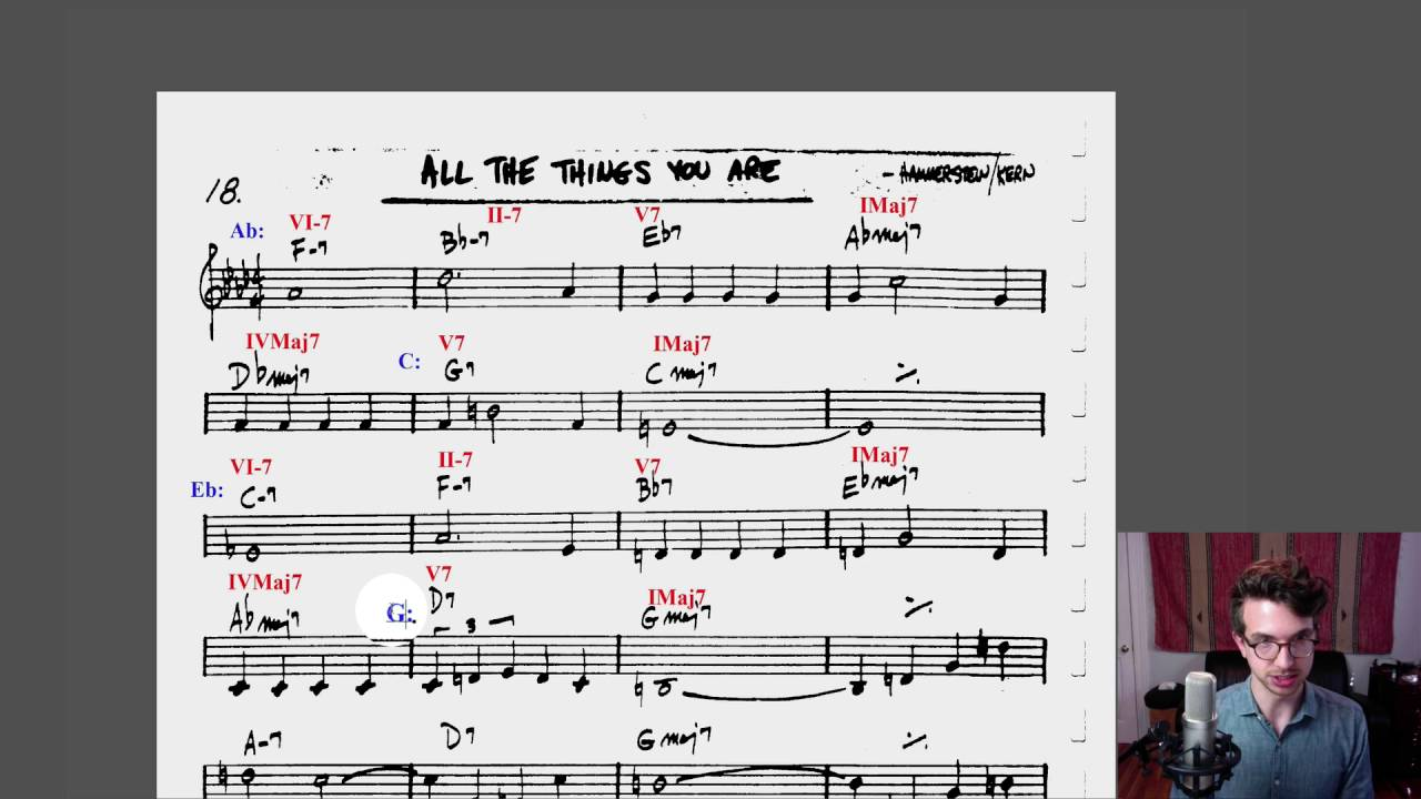 an analysis of jazz song Body and soul is a popular song and jazz standard written in 1930 with lyrics by musical analysis body and soul is usually performed in the key of d.