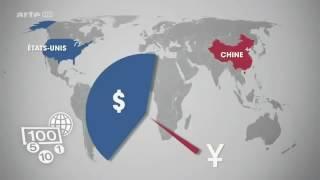 China und USA im vergleich