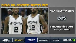 NBA Playoff Picture: Current Western Conference Playoff Seeding And First Round Matchups