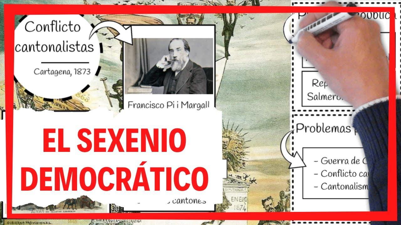 Sexenio Democrático, Primera República y Restauración Canovista