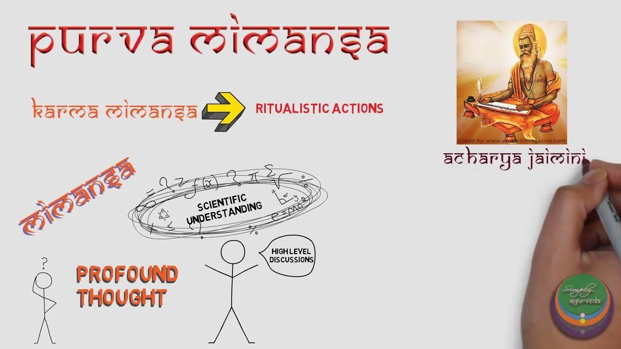 Purva Mimansa in brief - Padartha Vijnana  Simply Ayurveda ...