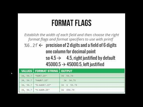 04_01 Formatted Output with printf and format