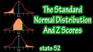 Finding Areas Under Aฑd What Is The Standard Normal Distribution Curve And Z Scores Explained