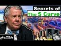Get Rich With Commodities And India | Secrets of The S-Curve Exposed