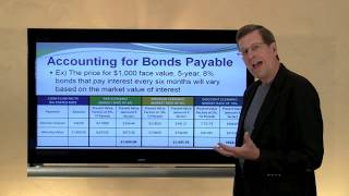 13 -- Bond Pricing and Bonds Issued at Par / Straight-Line Method