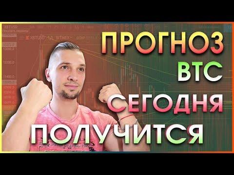 BTC Прогноз на сегодня, Биткоин упал, Вася бтц, Аналитика криптовалют