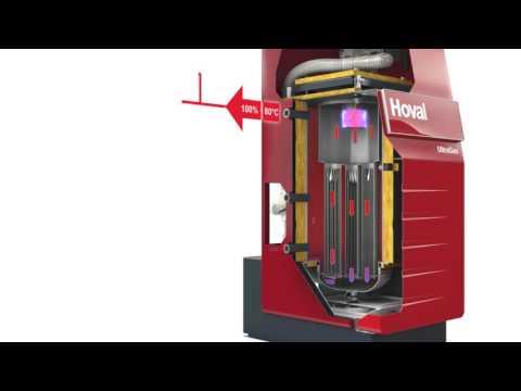 UltraGas® - може би най-ефективния кондензен котел в света