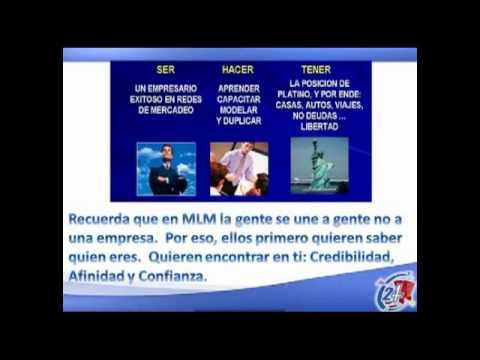 El Caracter del Networker (1) - Ada Suarez - 24h Supermarket Guatemala El Salvador Mexico Costa Rica