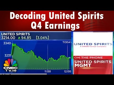 Halftime Report | Decoding United Spirits Q4 Earnings with Mgmt | CNBC TV18