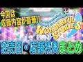 今回の収録内容は豪華!Aqours 3rd LIVEツアーのBlu-ray/DVDの発売日・各店舗特典内…
