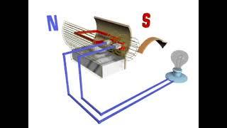видео Генераторы переменного тока