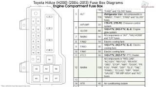 toyota hiace (h200) (2004-2013) fuse box diagrams - youtube  youtube