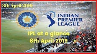 IPL 2019: Orange Cap & Purple Cap Updates | April 08, 2019