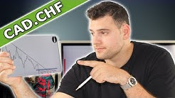 Forex Technical Analysis: CAD.CHF
