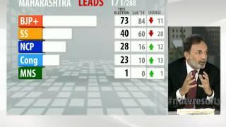 Maharashtra Election Results: Advantage BJP, Modi momentum strong