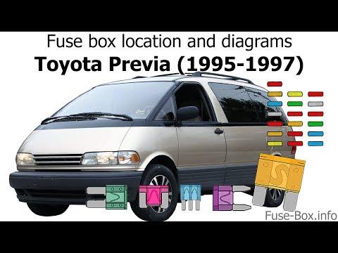 1991 Toyota Previa Fuse Box Diagram Civic Engine Diagram Vacuum Ct90 Yenpancane Jeanjaures37 Fr