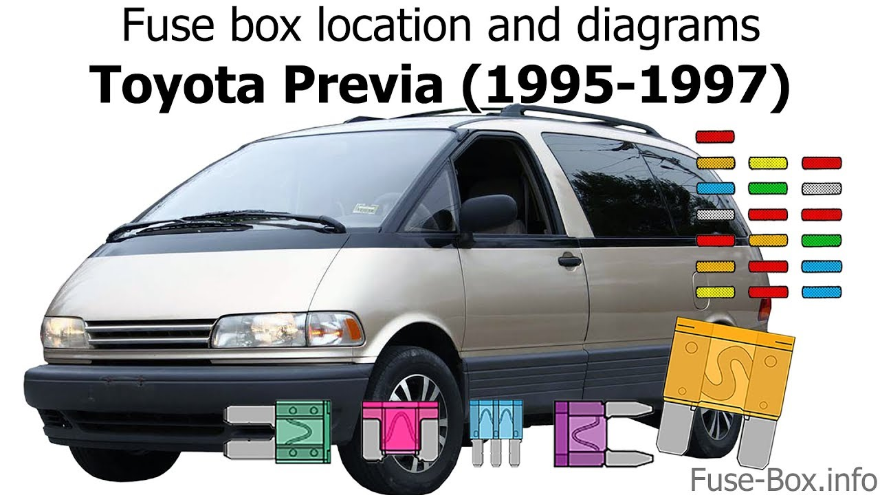 Fuse box location and diagrams: Toyota Previa (1995-1997) - YouTubeYouTube