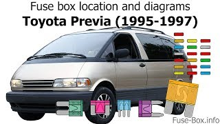 fuse box location and diagrams: toyota previa (1995-1997) - youtube  youtube