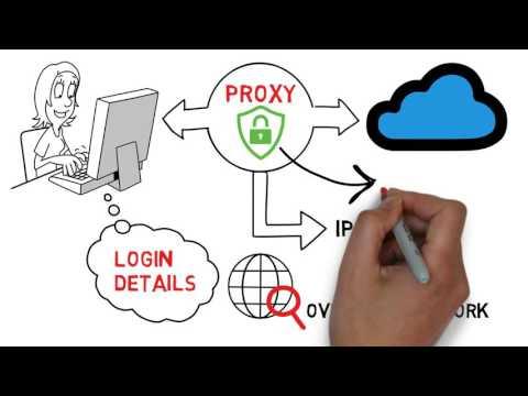 Proxy vs VPN vs DNS