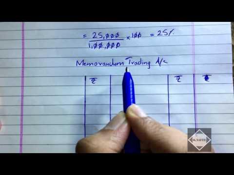 Fire Insurance Claim Problem 1 - Financial Accounting - B.COM / BBA / IPCC By Saheb Academy