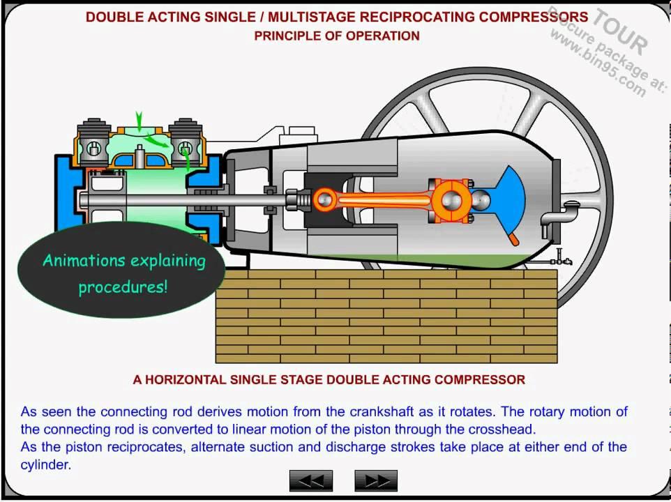 maxresdefault air compressor works keni ganamas co