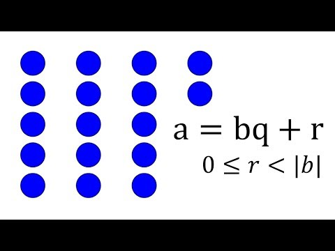 Euclidean Division of Integers: Theorem and Proof