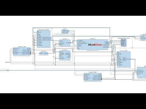 Xilinx Vivado Gpio LED Hello World Example   Doovi