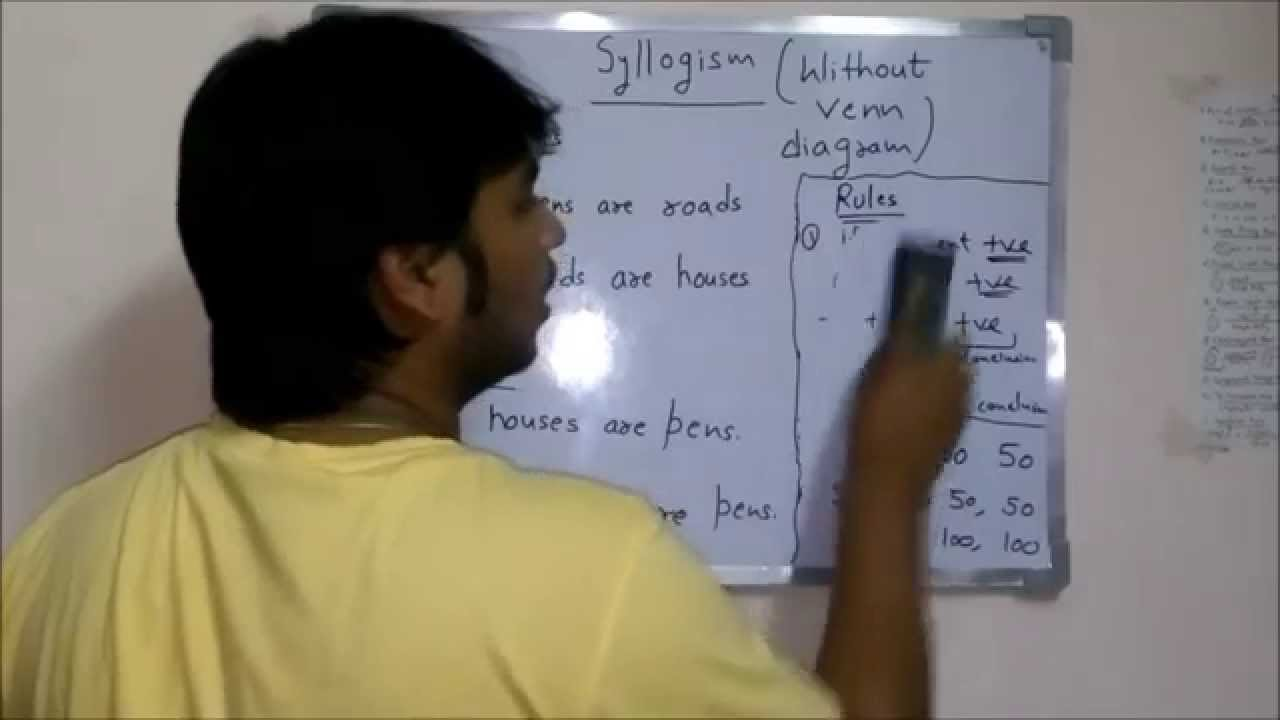 Syllogism venn diagram tricks auto wiring diagram today syllogism without use of venn diagram statement conclusion rh youtube com syllogism tricks without venn diagram in hindi syllogism shortcut tricks with venn ccuart Image collections
