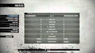 IHF Handball Challenge 12 gameplay/anmeldesel