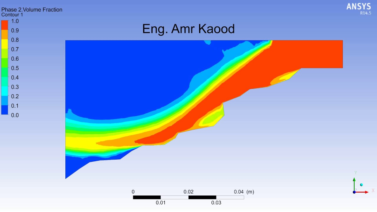 Simple Simulation Of Waterfall Using Ansys Cfd Multiphase Youtube