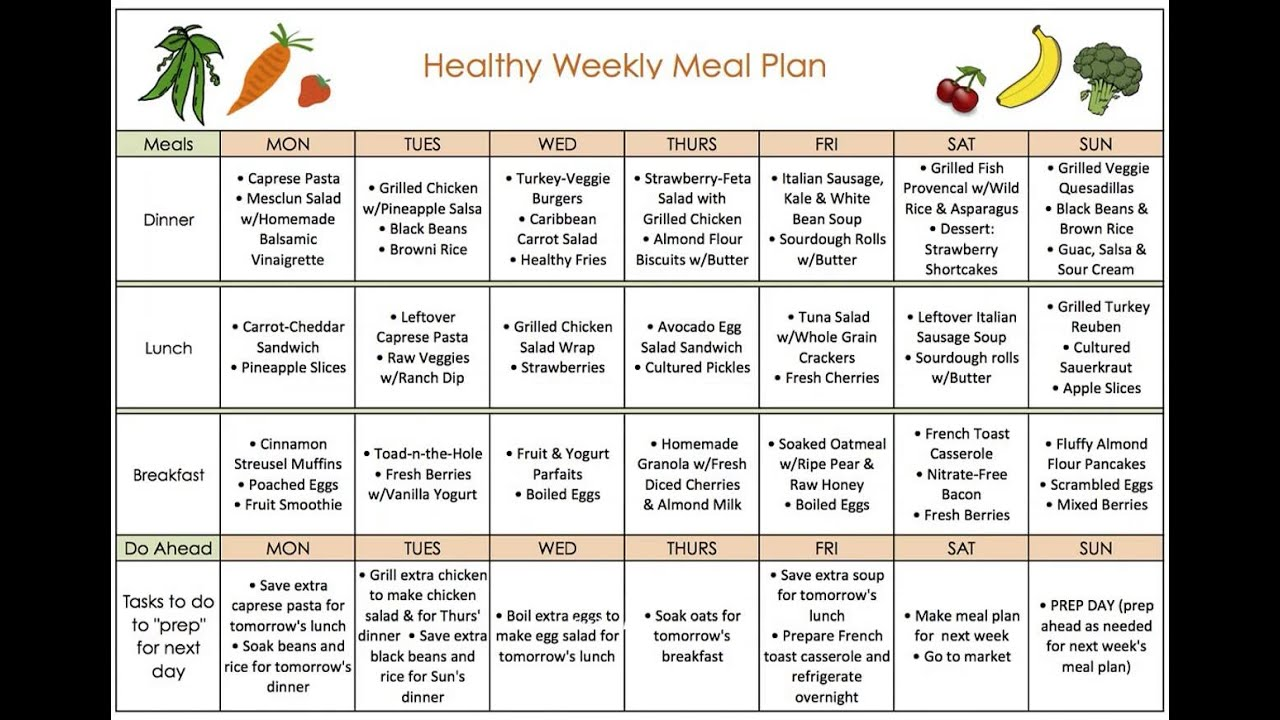 Good Diet Chart For Weight Loss Gallery Example Ideas Plan Easy To Follow Natural
