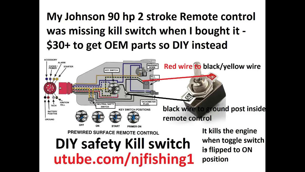 johnson 90 hp diy kill switch explained using toggle switch [ 1280 x 720 Pixel ]
